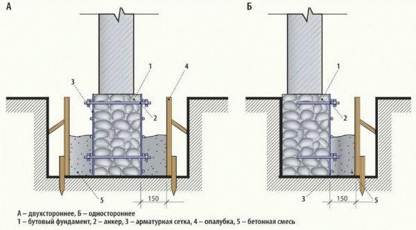 Схема усиления фундамента деревянного дома
