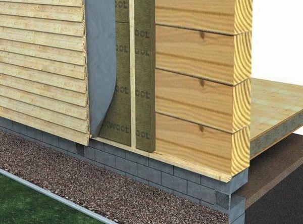 Чтобы деревянный дом не потерял свой первоначальный натуральный вид, можно обшить его вагонкой или блок-хаусом