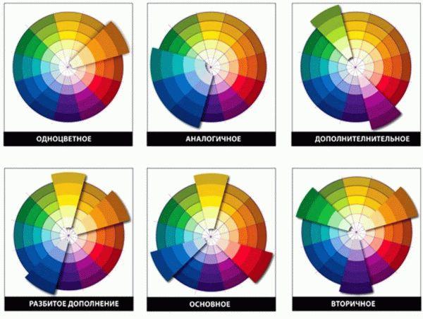 Сочетание цветов для комбинирования обоев