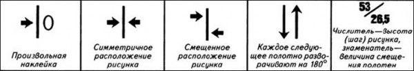 Маркировка, показывающая направление рисунка