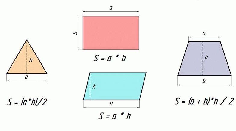 Расчет площади наиболее распространенных фигур
