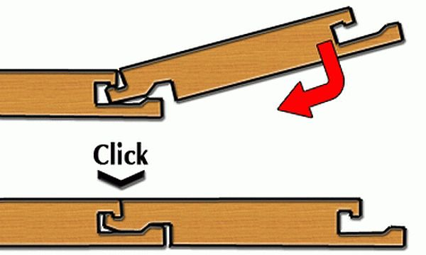 Система замков «Клик»