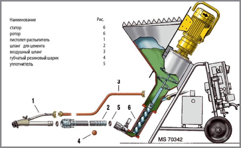 Штукатурная станция - схема