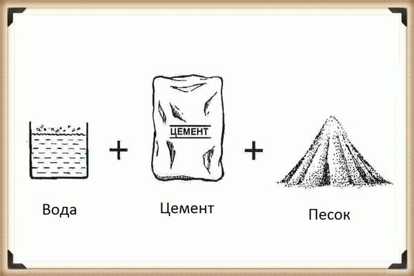 Состав цементно-песчаной штукатурки