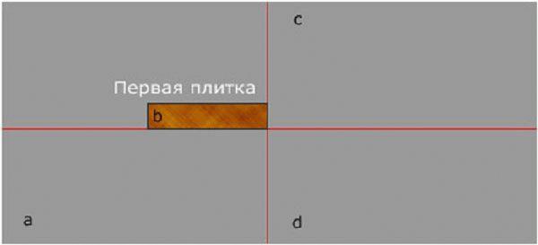 Разделив целевую поверхность на несколько равных участков, вы сможете существенно облегчить процесс монтажа плитки