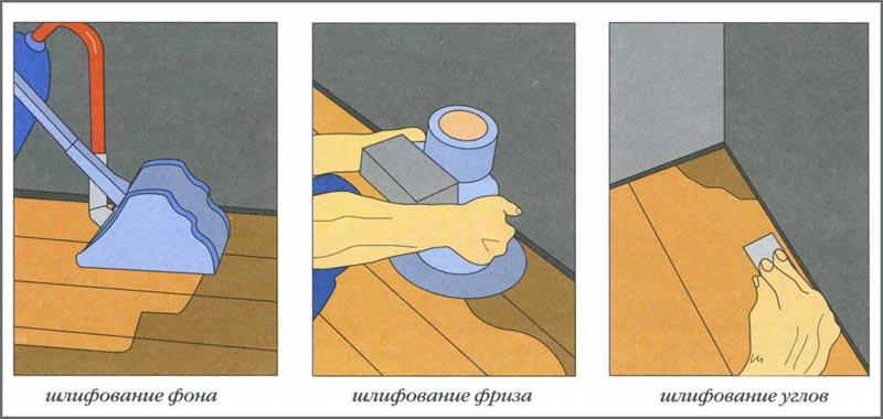 Для шлифовки различных участков пола могут потребоваться разные инструменты