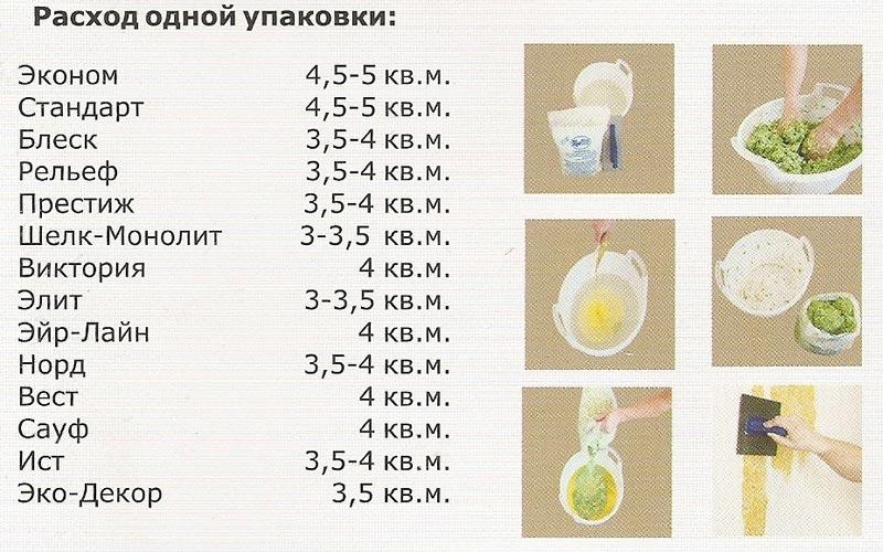 Расход жидких обоев в зависимости от производителя