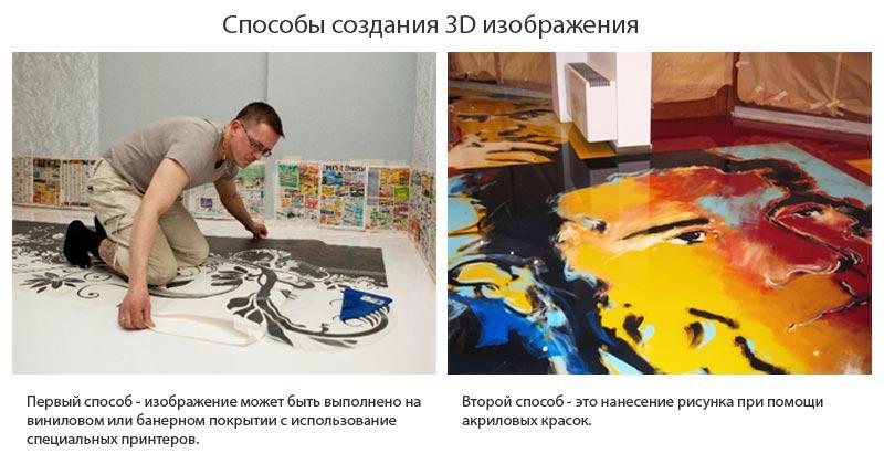 Создание 3D изображения