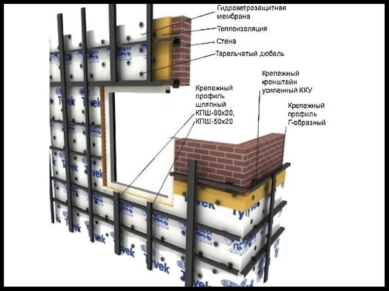 Схема монтажа металлического каркаса обрешетки