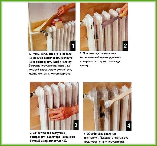 Этапы подготовки радиатора к окрашиванию
