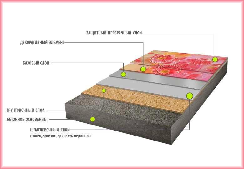Устройство наливного пола с базовым и тонким финишным слоем