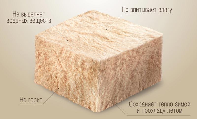 Каменная базальтовая вата
