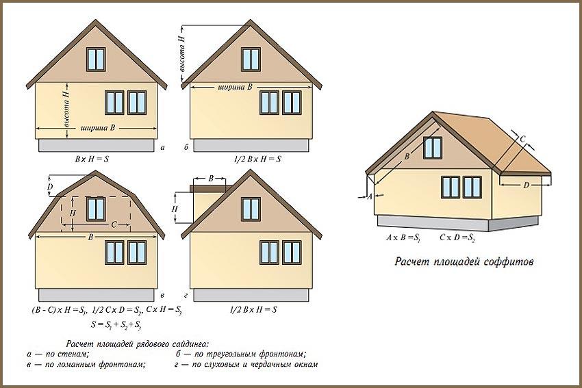 Расчет площади сайдинга, необходимого для обшивки стен, фронтона, карниза