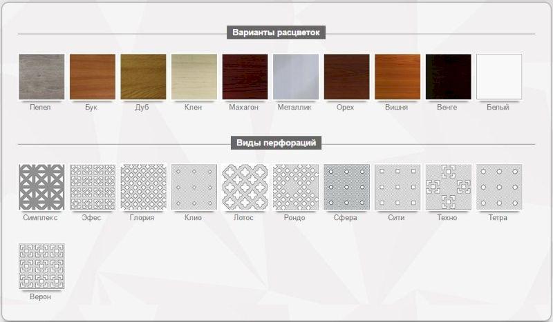 Перфорированные панели ХДФ, МДФ и ДВП – стильное решение для интерьера