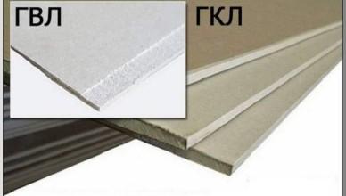 Гипсоволоконный лист не имеет картонного покрытия, его прочность обеспечивает внутреннее армирование целлюлозными волокнами, соответственно огнестойкость этого материала на несколько порядков выше