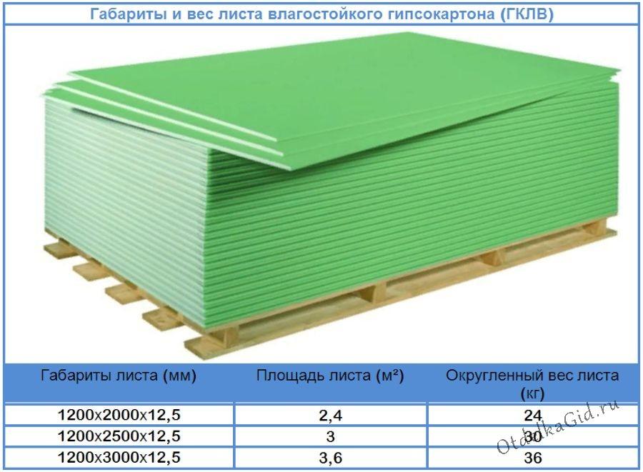 Вес листов гипсокартона в зависимости от вида