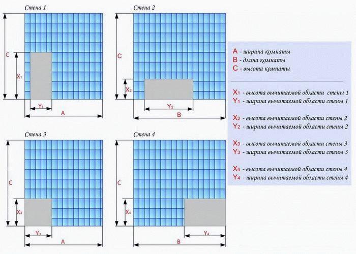 Первое, с чего начинается монтаж плитки - расчет количества плитки, поэтому важно правильно выполнить данное мероприятие