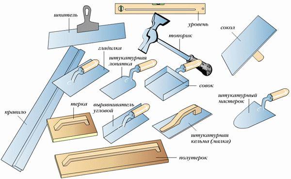 Полный набор инструментов для штукатурки стен