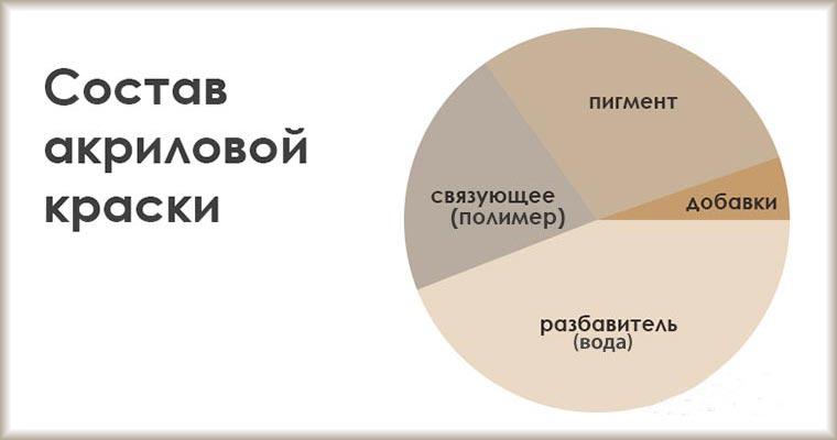 razbavitel-dlya-akrilovoj-kraski_9.jpg