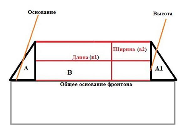 Разделение фронтона трапециевидной формы на фигуры