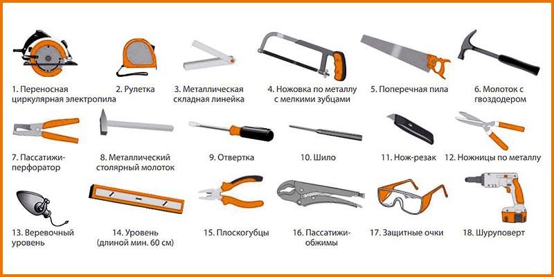 Инструменты и приспособления, которые могут потребоваться при обшивке сайдингом